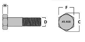 Metric Bolt Dimensions Atlanta Rod And Manufacturing Atlanta Rod And Manufacturing