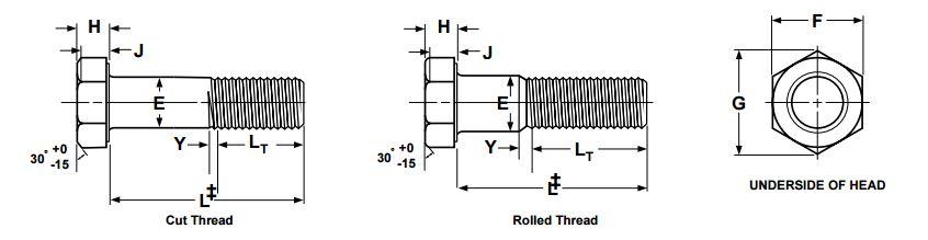 Head-thread-dimensions-grade5-grade8